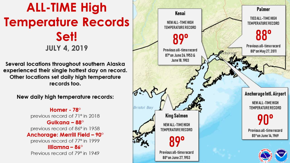 Alaska Shatters High Temp Records