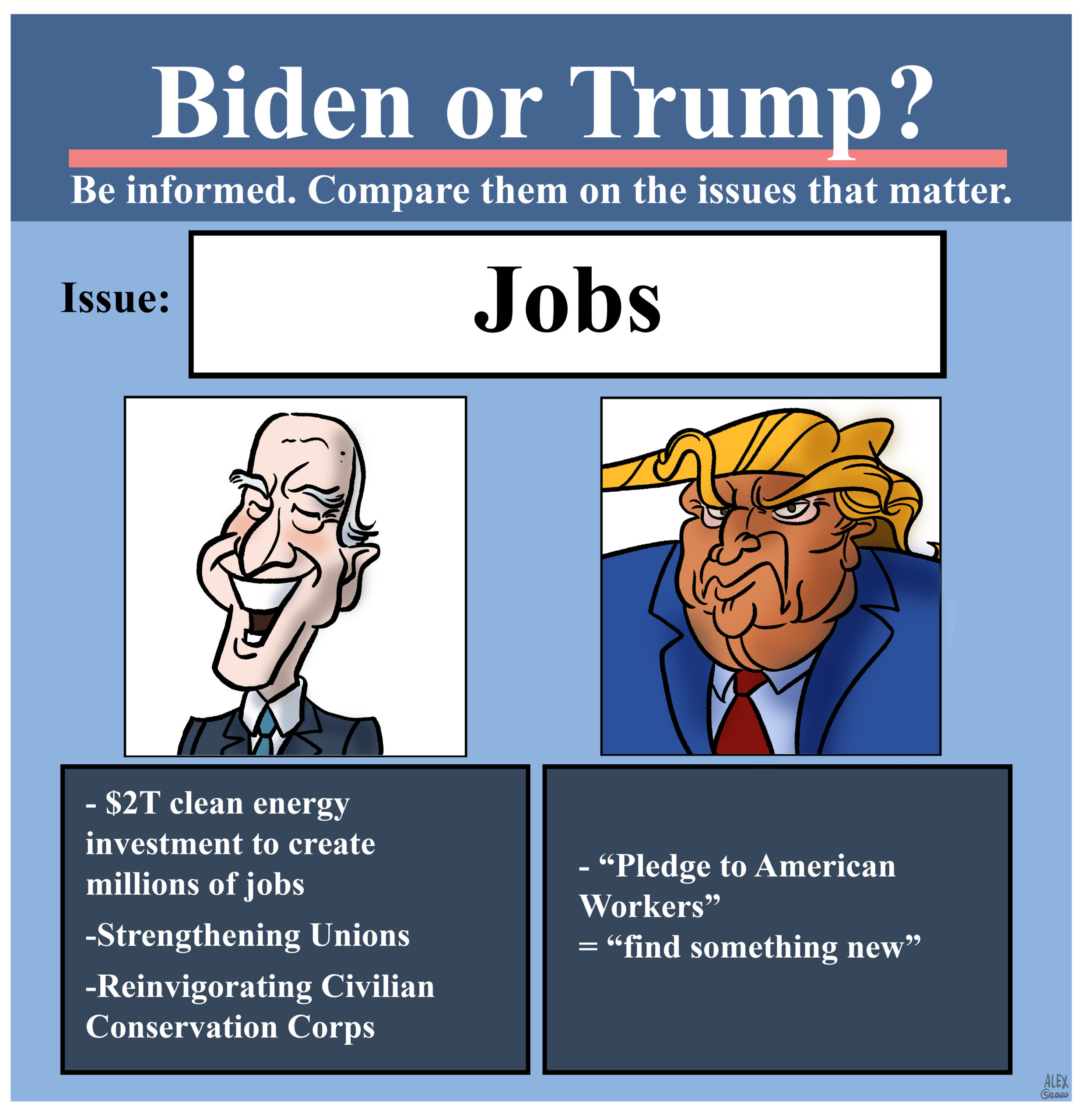 On Jobs: Biden vs. Trump