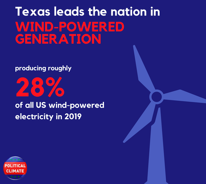 Could a Growing Green Economy Turn Texas Blue?