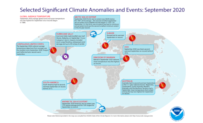September 2020 Is Hottest Ever Recorded, Here Comes La Niña