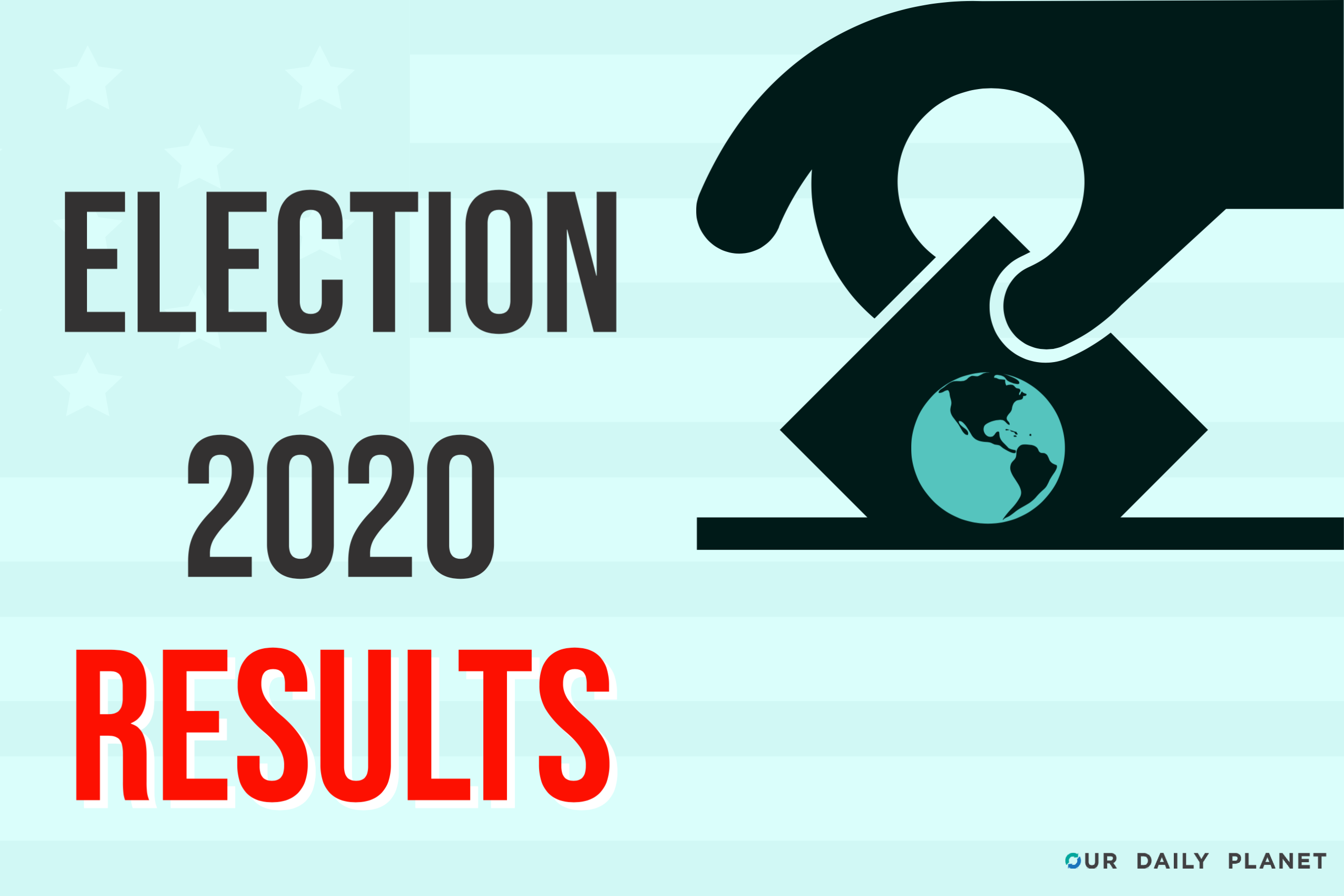 Election Results 2020 (So Far)