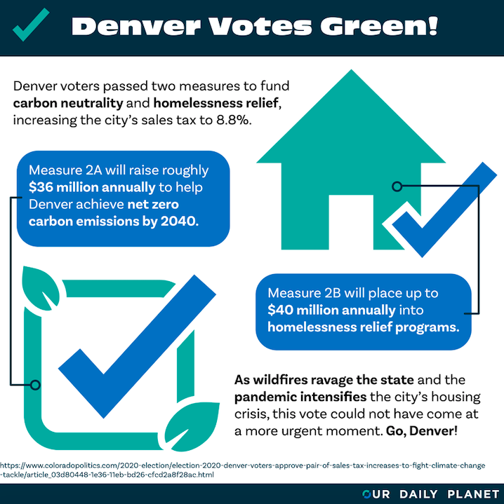 And The Winner Is…Local Ballot Initiatives on Climate and Environment