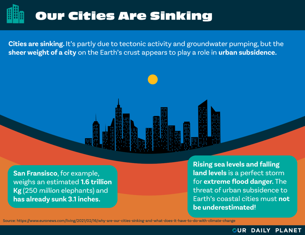 The World's Cities Are Sinking