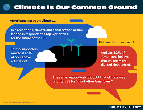 Climate Change Is Our Common Ground