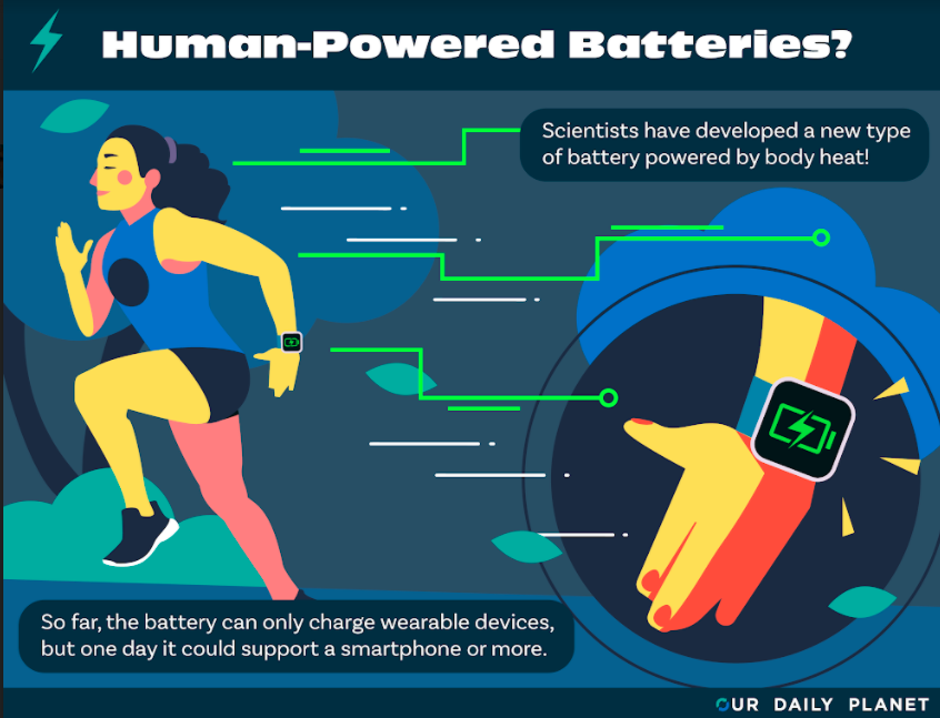 Scientists Develop Wearable Electric Generators, Harness the Power of the Human Body
