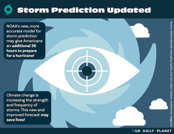 NOAA Announces Big Upgrades to Its Global Weather Forecast System