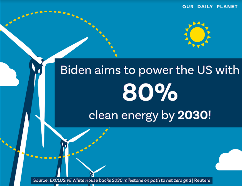 Biden Administration Aims For 80% Clean Electricity by 2030