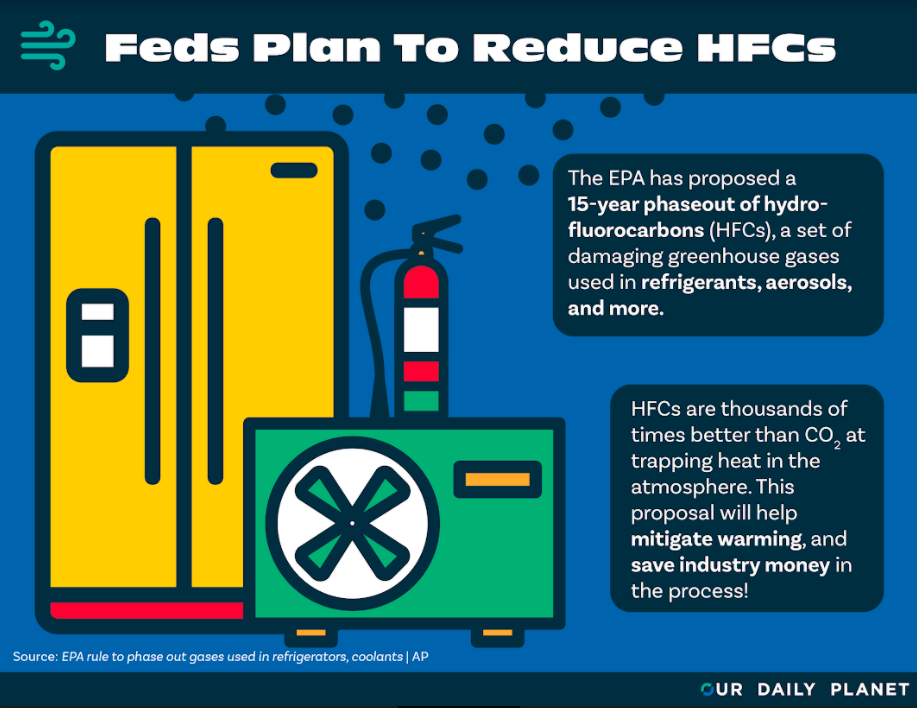 EPA Announces Rule to Reduce HFCs in New A/C and Refrigeration